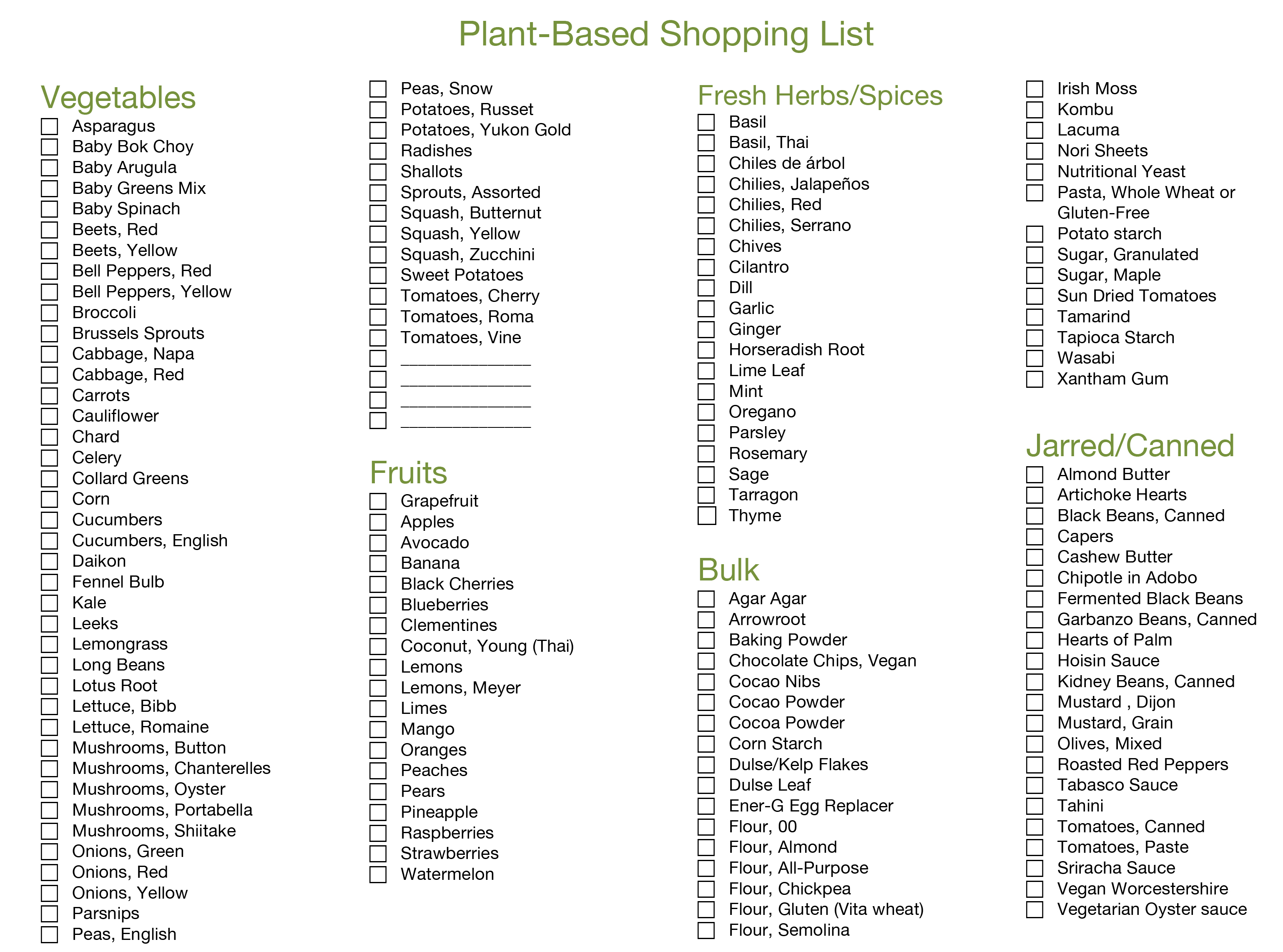 Plant-Based Grocery List, Part 1/2 | SPIRITPLATE